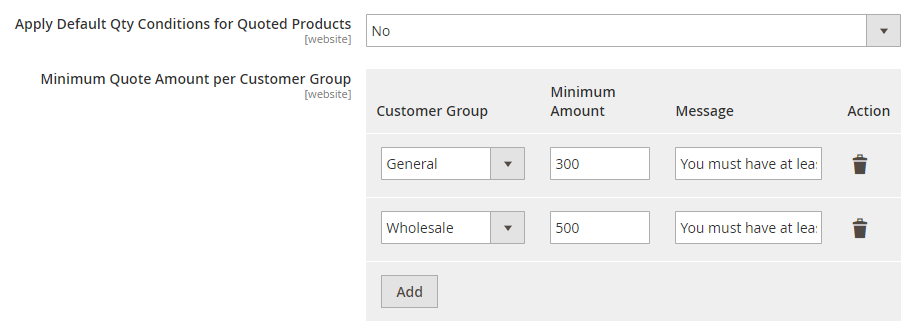 Minimum Quote Amount for Customer Group