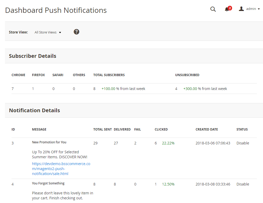 magento 2 push notifications