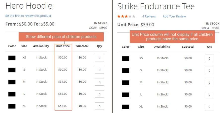 Show Unit Price