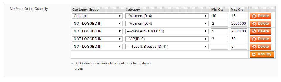 Min/Max order quantity
